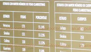 Ciudad de México, 13 de julio de 2020.- La secretaria de Gobernación, Olga Sánchez; el subsecretario de DDHH, Alejandro Encinas, y la Comisión Nacional de Búsqueda informaron sobre desaparecidos en el país. La Comisión de Búsqueda en Veracruz recibió adelanto de subsidio por más de 10 mdp.