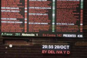 Ciudad de México, 20 de octubre de 2020.- La Cámara de Diputados aprobó en lo general la Miscelánea Fiscal con 291 votos a favor, 1 abstenciones y 142 en contra.