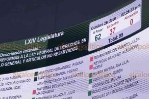 Ciudad de México, 29 de octubre de 2020.- El Senado avaló, con 62 votos a favor y 37 en contra, reformas en lo general de la Ley Federal de Derechos.